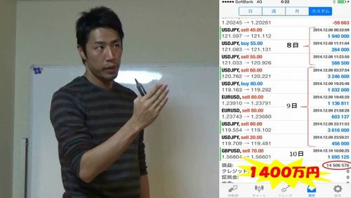 1400万円